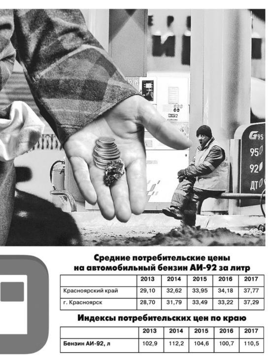 Бензин прибавил в цене